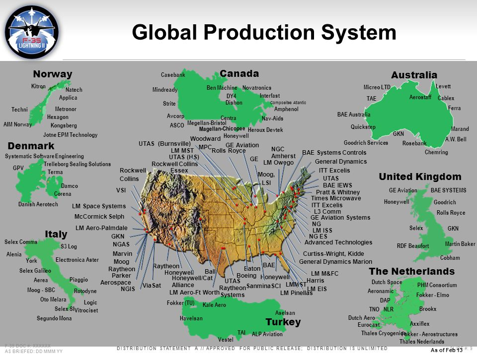 DISTRIBUTION STATEMENT A // APPROVED FOR PUBLIC RELEASE; DISTRIBUTION IS UNLIMITEDSLIDE #: 9 F-35 DOC #: XXXXXX AS BRIEFED: DD MMM YY Global Productio