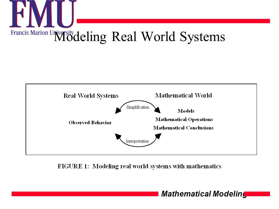 Mathematical Modeling Modeling Real World Systems