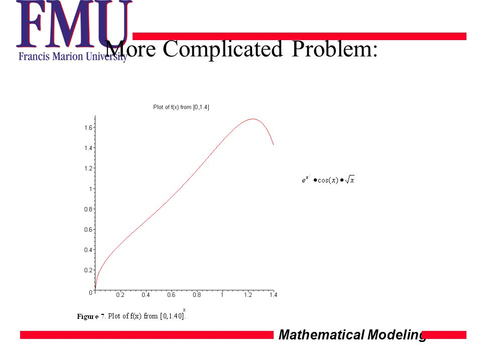 Mathematical Modeling More Complicated Problem: