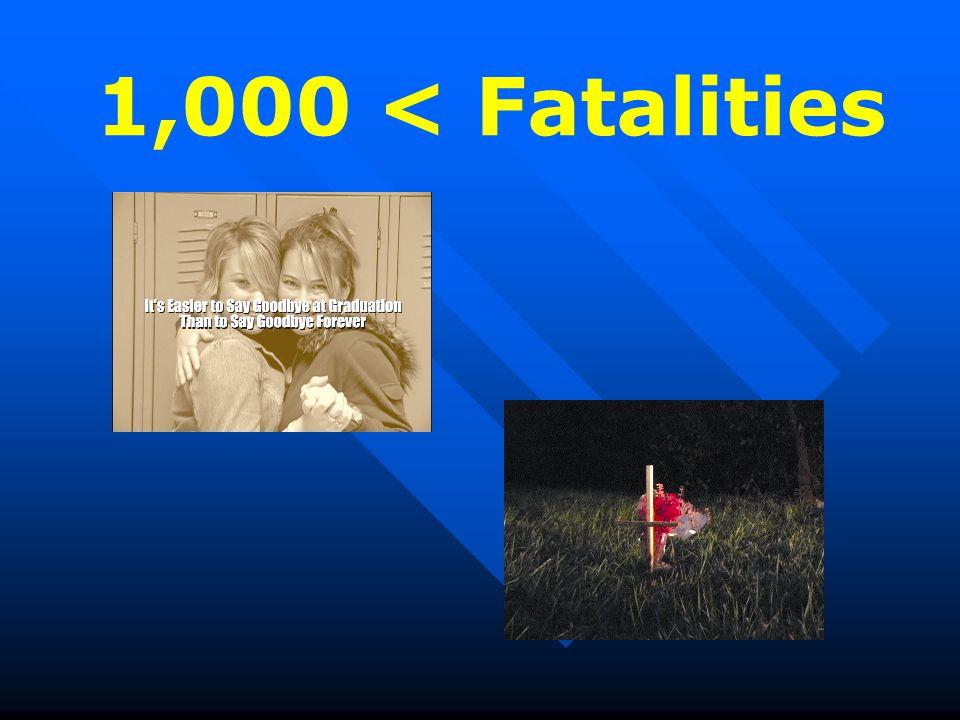 1,000 < Fatalities