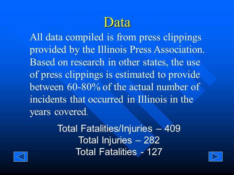 Illinois ATV Related Injuries/Fatalities Statistics 1990-2003