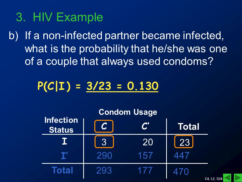 C4, L2, S24 b)If a non-infected partner became infected, what is the probability that he/she was one of a couple that always used condoms.