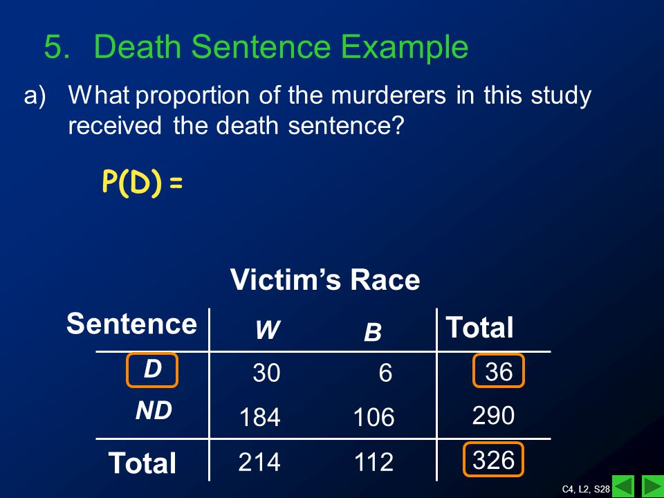 C4, L2, S28 5.Death Sentence Example a)What proportion of the murderers in this study received the death sentence.