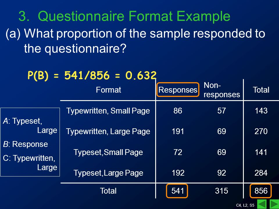C4, L2, S5 (a)What proportion of the sample responded to the questionnaire.