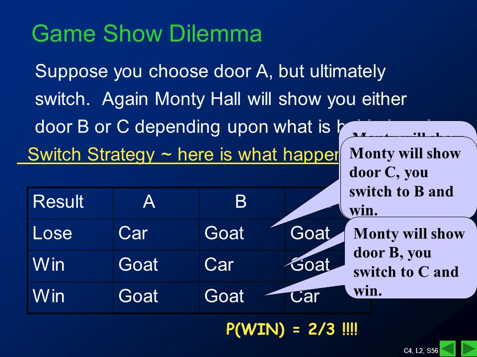 C4, L2, S56 Game Show Dilemma Suppose you choose door A, but ultimately switch.
