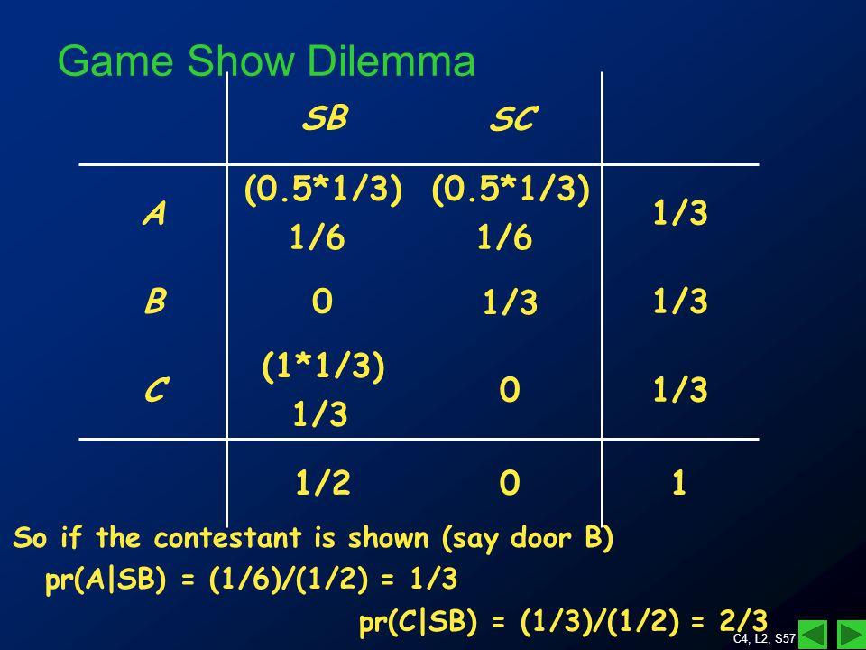 C4, L2, S57 Game Show Dilemma 1/30 (1*1/3) 1/3 C 101/2 1/3 0B (0.5*1/3) 1/6 (0.5*1/3) 1/6 A SCSB So if the contestant is shown (say door B) pr(A|SB) = (1/6)/(1/2) = 1/3 pr(C|SB) = (1/3)/(1/2) = 2/3