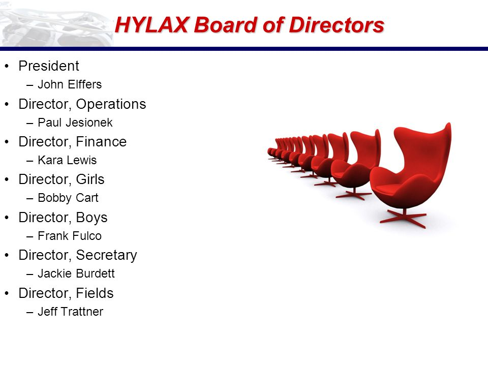 HYLAX Board of Directors President –John Elffers Director, Operations –Paul Jesionek Director, Finance –Kara Lewis Director, Girls –Bobby Cart Director, Boys –Frank Fulco Director, Secretary –Jackie Burdett Director, Fields –Jeff Trattner