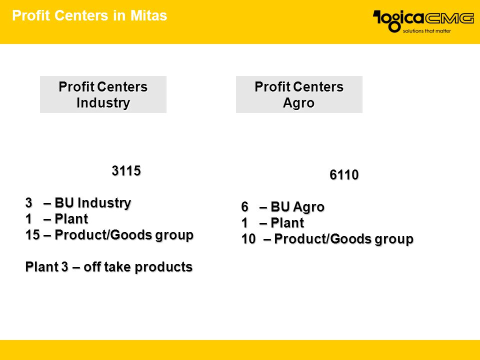 Profit Centers in Mitas Profit Centers Industry Profit Centers Agro 3115 3 – BU Industry 1 – Plant 15 – Product/Goods group Plant 3 – off take products 6110 6 – BU Agro 1 – Plant 10 – Product/Goods group