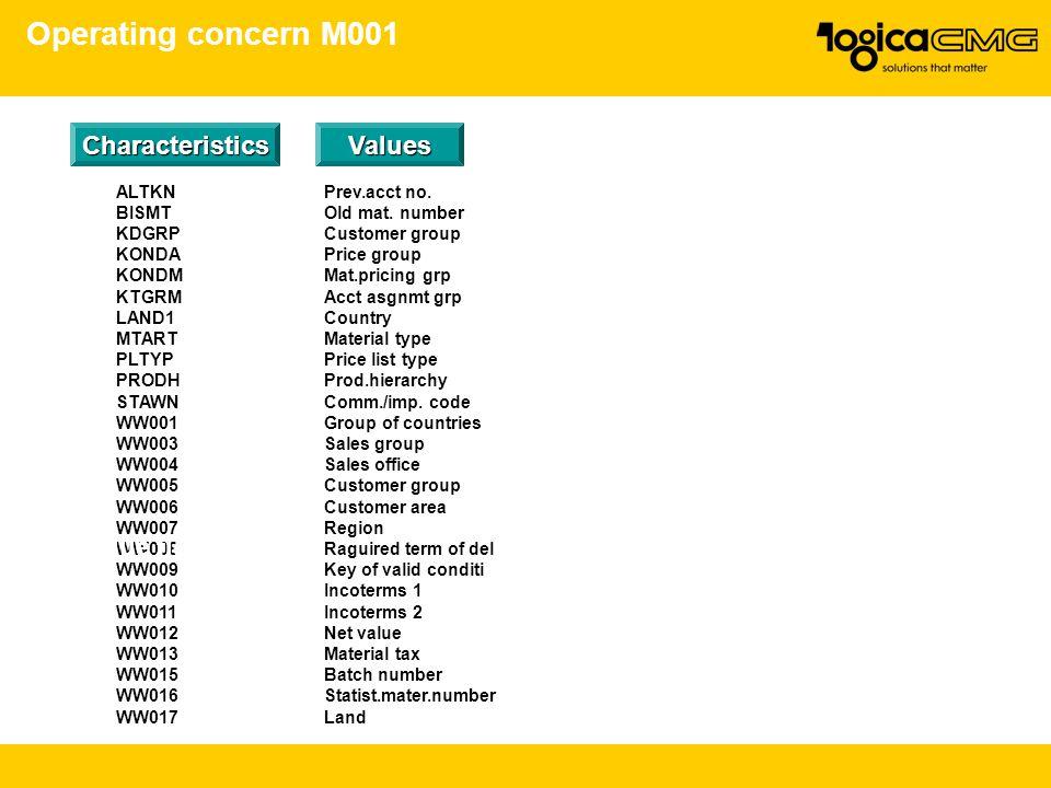 Operating concern M001 ALTKNPrev.acct no.BISMTOld mat.