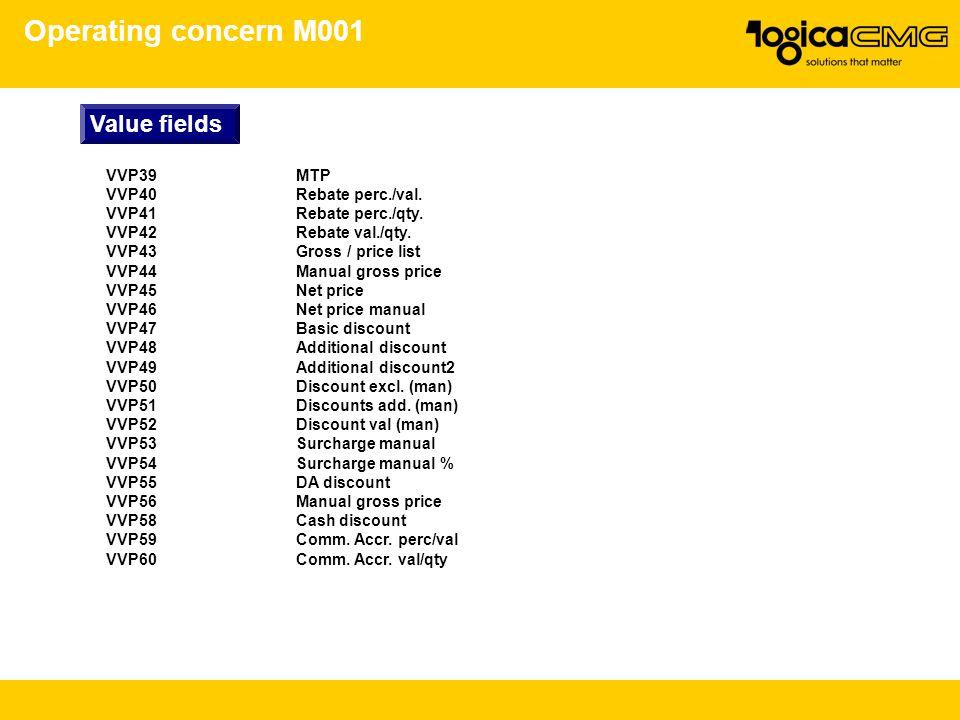 Operating concern M001 Value fields VVP39MTP VVP40Rebate perc./val.