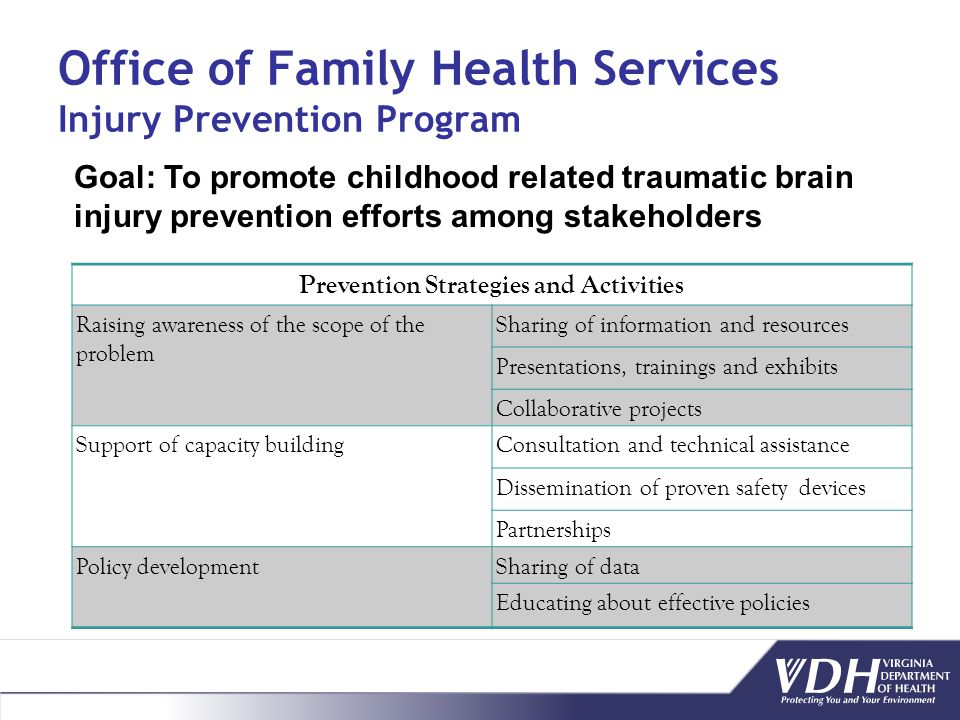 Office of Family Health Services Injury Prevention Program Prevention Strategies and Activities Raising awareness of the scope of the problem Sharing