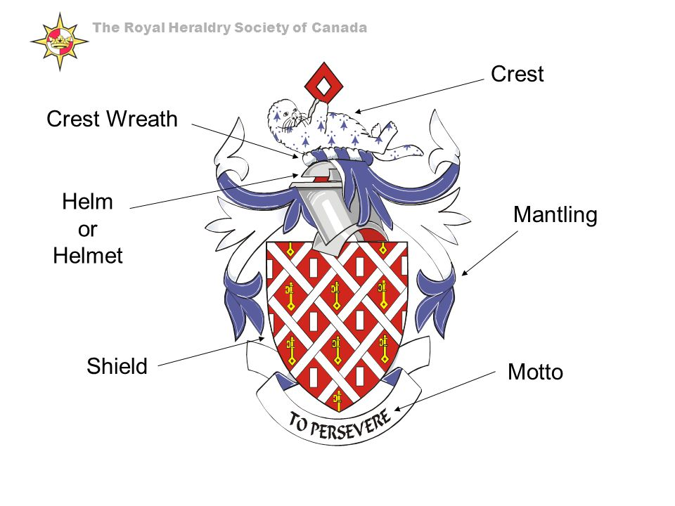 Helm or Helmet Crest Shield Mantling Crest Wreath Motto The Royal Heraldry Society of Canada