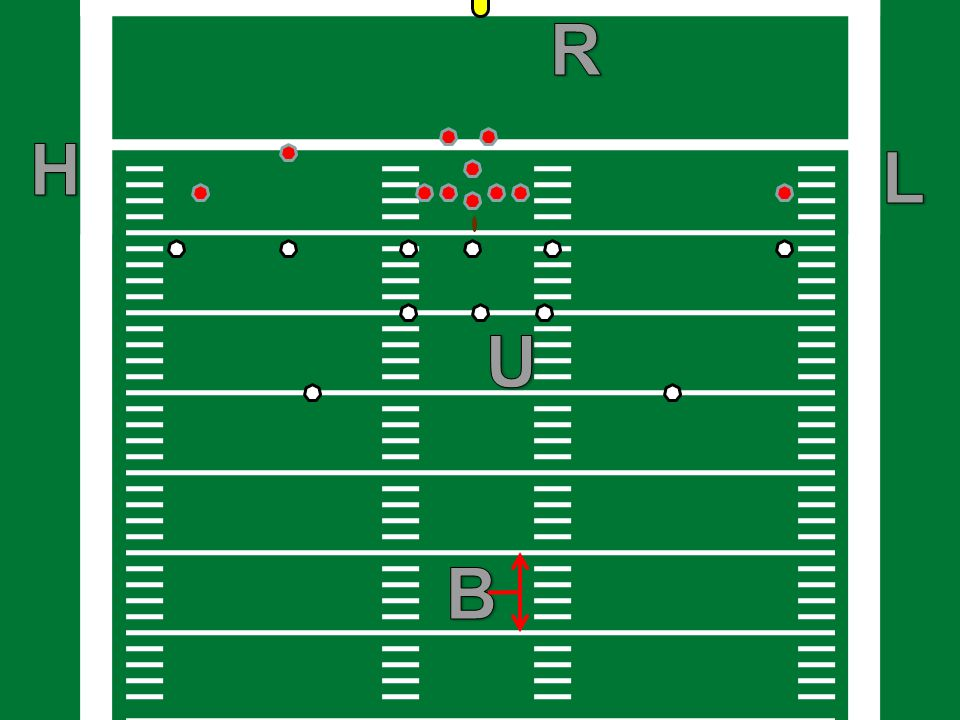 FIELD GOALS AND PAT SWINGING GATE - Officials stay in the normal scrimmage position (B under the hook post, R covering the non-hook post) until the kicking team shifts into kicking formation.