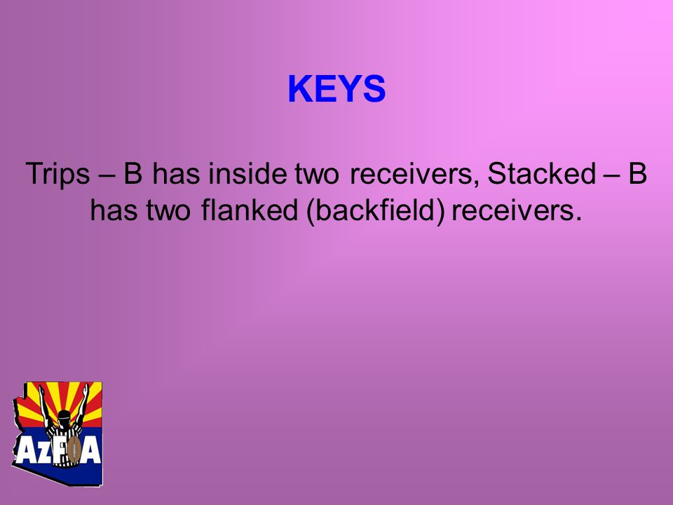 KEYS Trips – B has inside two receivers, Stacked – B has two flanked (backfield) receivers.