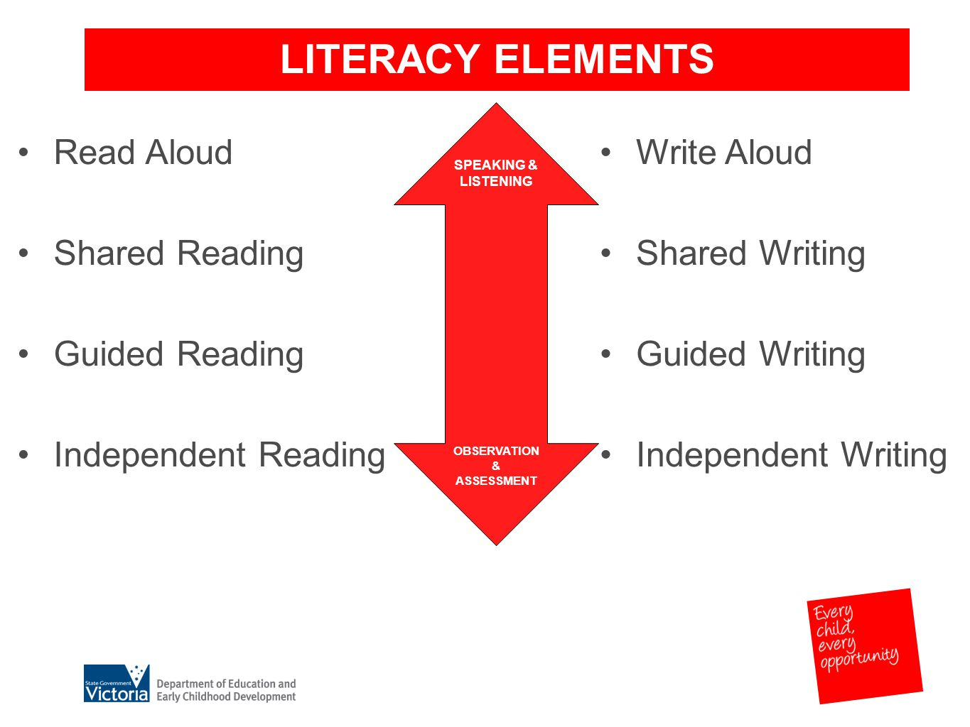 How Do We Select Appropriate Text.Based on instructional focus and knowledge of students in group.