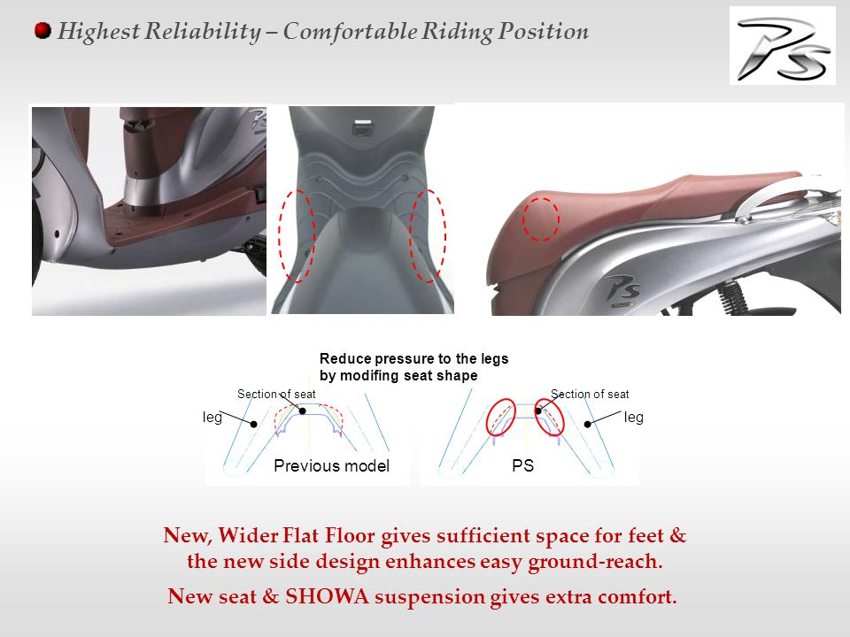 Highest Reliability – Comfortable Riding Position New seat & SHOWA suspension gives extra comfort. PSPrevious model Section of seat leg Section of sea