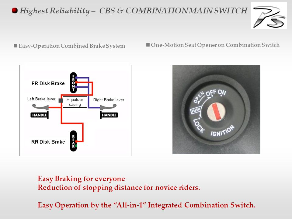Highest Reliability – CBS & COMBINATION MAIN SWITCH Easy Braking for everyone Reduction of stopping distance for novice riders. Easy Operation by the