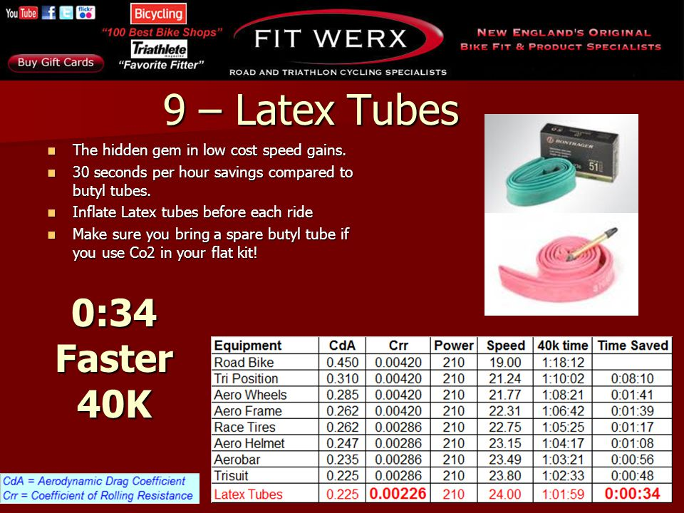 9 – Latex Tubes The hidden gem in low cost speed gains. The hidden gem in low cost speed gains. 30 seconds per hour savings compared to butyl tubes. 3