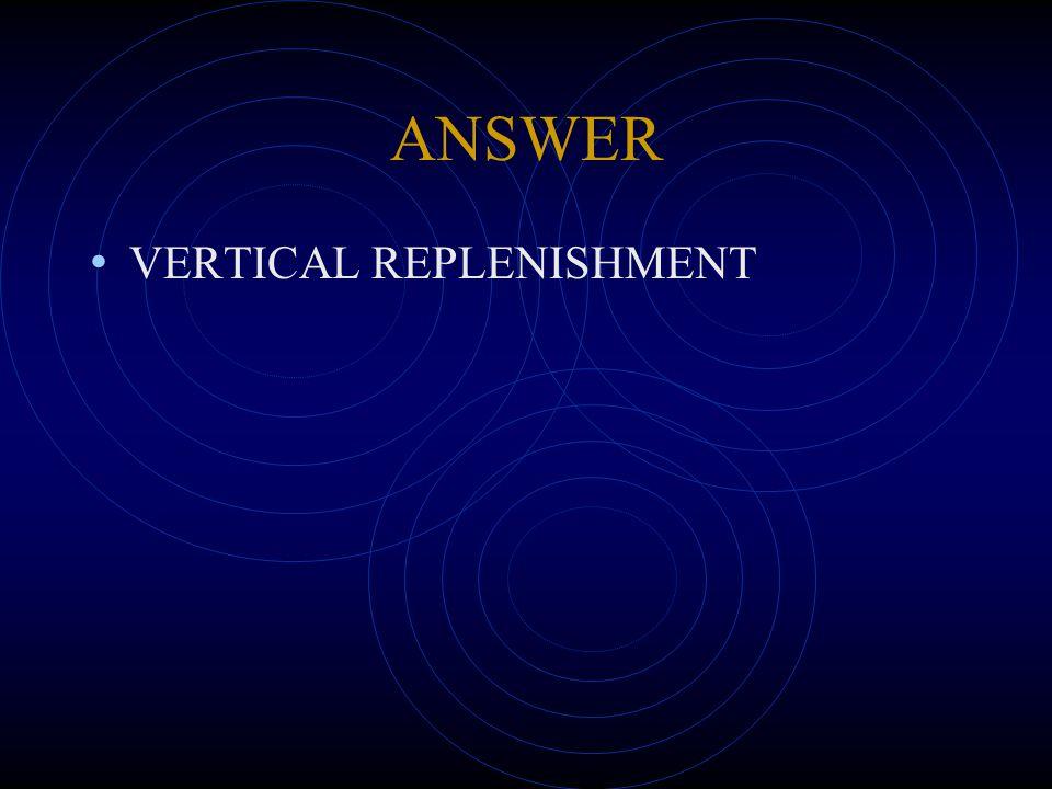 ANSWER VERTICAL REPLENISHMENT