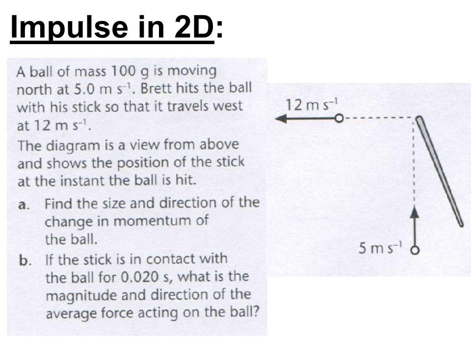 Impulse in 2D: