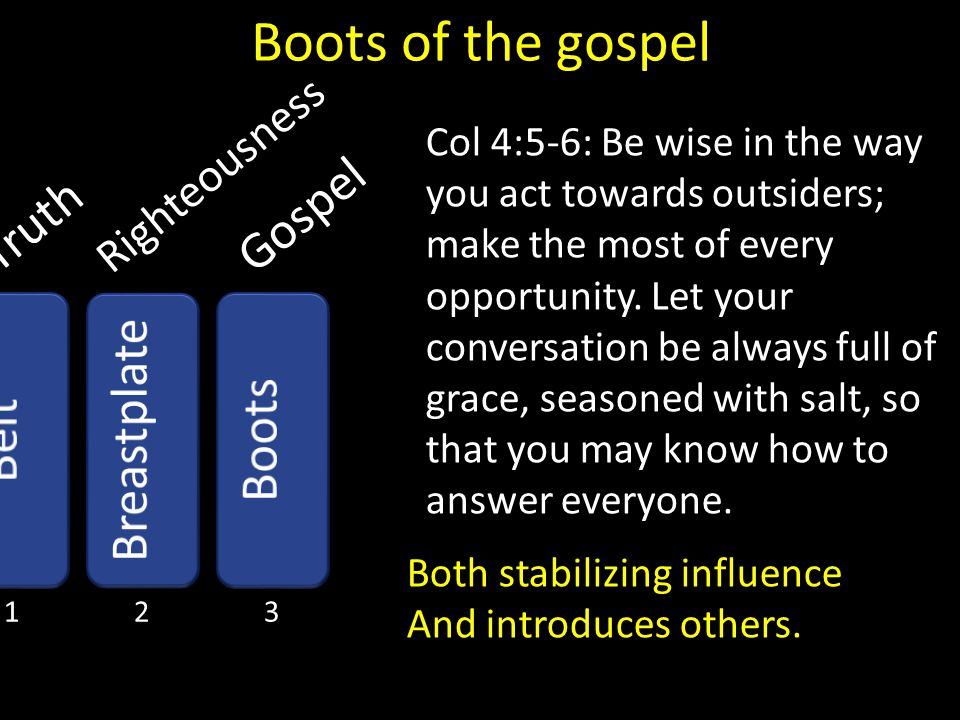 Truth Righteousness Gospel Col 4:5-6: Be wise in the way you act towards outsiders; make the most of every opportunity. Let your conversation be alway