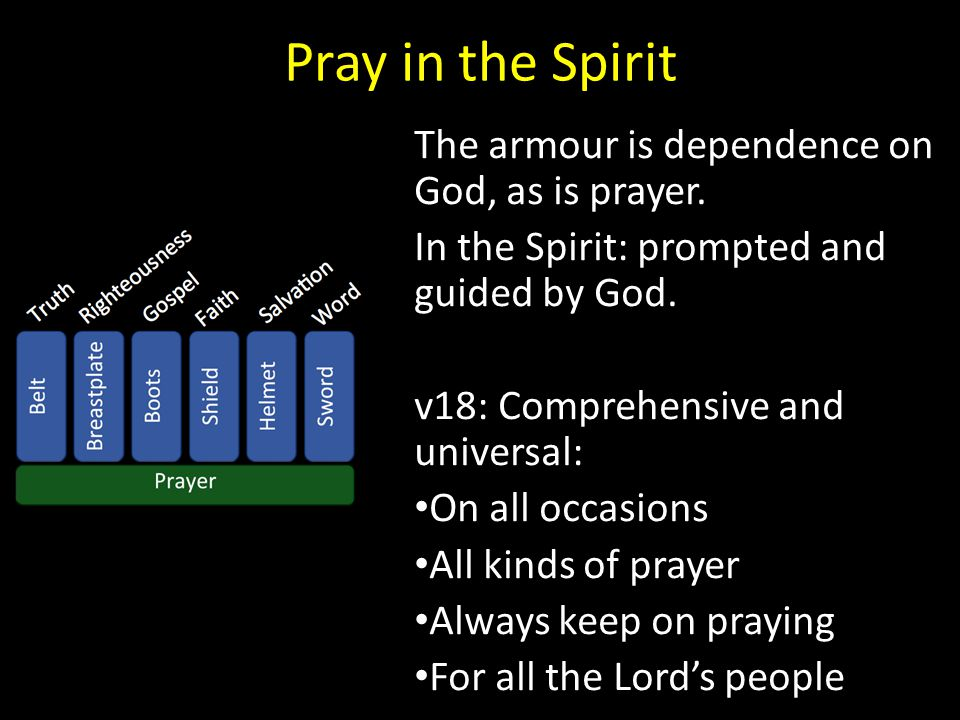 Pray in the Spirit The armour is dependence on God, as is prayer. In the Spirit: prompted and guided by God. v18: Comprehensive and universal: On all