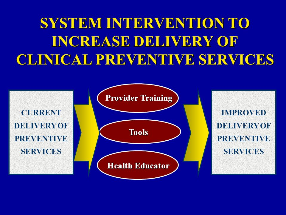 SYSTEM INTERVENTION TO INCREASE DELIVERY OF CLINICAL PREVENTIVE SERVICES CURRENT DELIVERY OF PREVENTIVE SERVICES IMPROVED DELIVERY OF PREVENTIVE SERVICES Provider Training Tools Health Educator