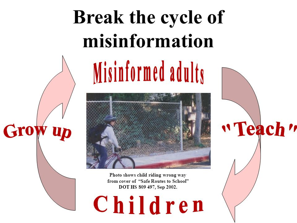 Break the cycle of misinformation Photo shows child riding wrong way from cover of Safe Routes to School DOT HS 809 497, Sep 2002.