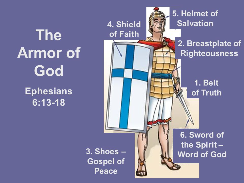 4. Shield of Faith 1. Belt of Truth 2. Breastplate of Righteousness 5.