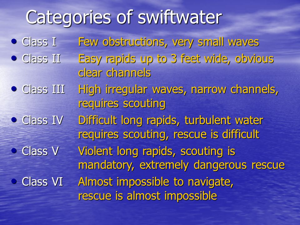 Categories of swiftwater Class I Class I Class II Class II Class III Class III Class IV Class IV Class V Class V Class VI Class VI Few obstructions, v