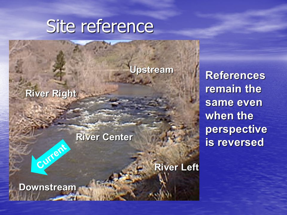 River Center River Right River Left Upstream Downstream Current Site reference References remain the same even when the perspective is reversed