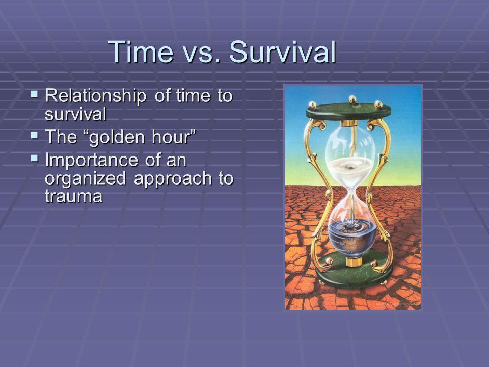 Time vs.