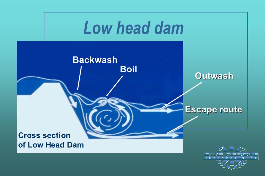 Low head dam Backwash Boil Outwash Escape route Cross section of Low Head Dam