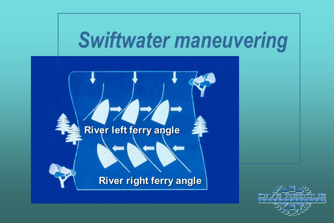 Swiftwater maneuvering River right ferry angle River left ferry angle
