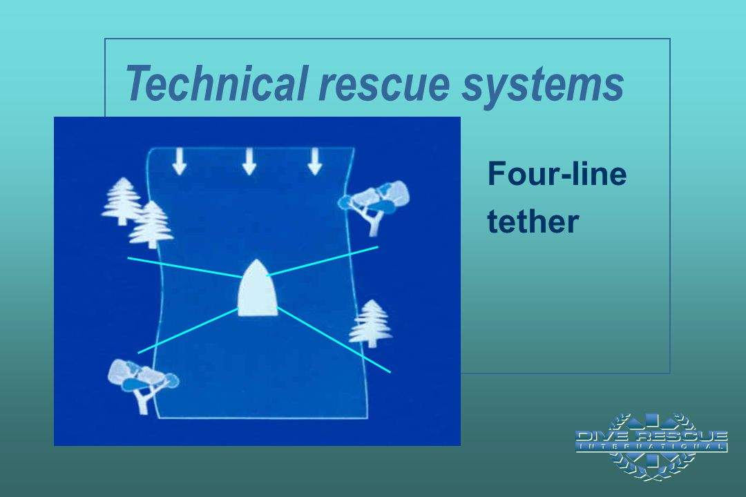 Four-line tether Technical rescue systems