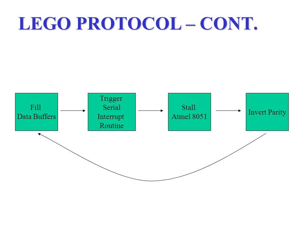 LEGO PROTOCOL – CONT.
