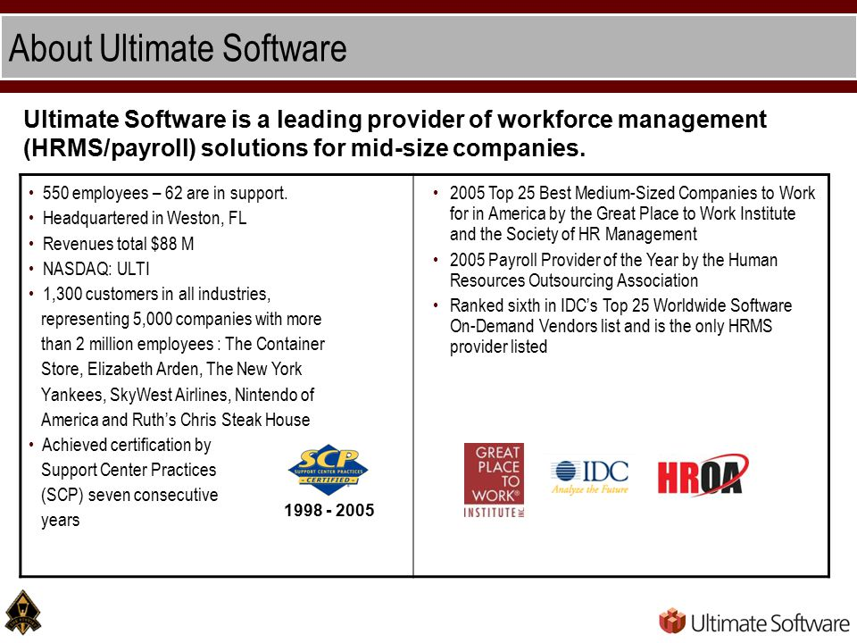 16 Years of Growth and Change 1990s Company was a license-only HRMS software company.
