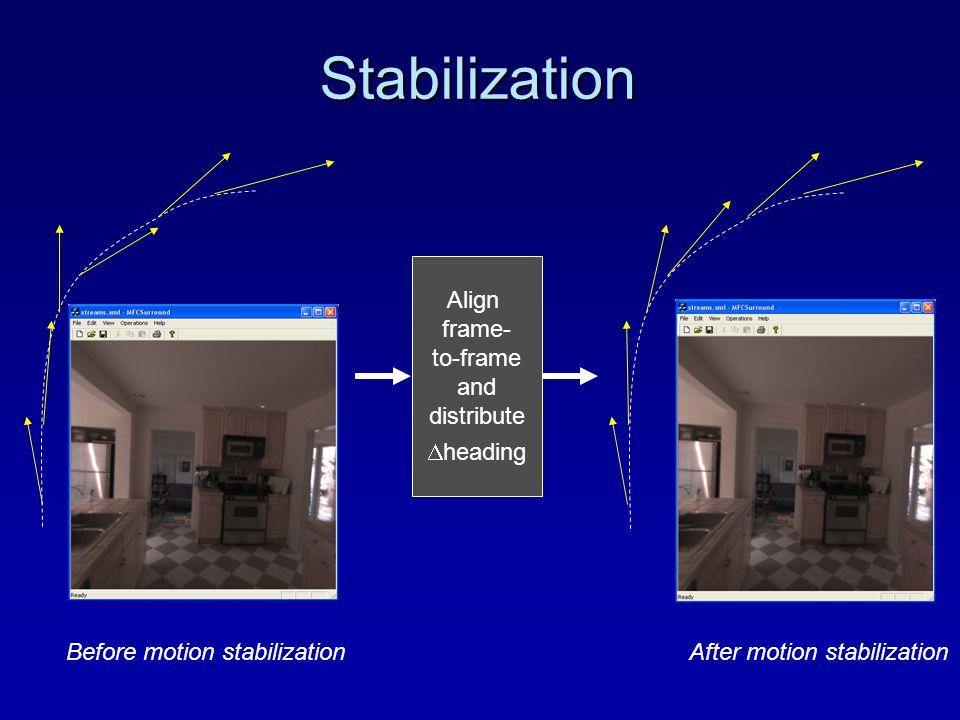 Stabilization Before motion stabilizationAfter motion stabilization Align frame- to-frame and distribute  heading