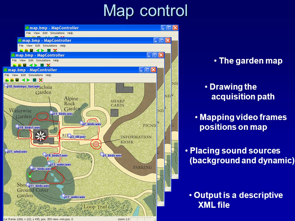 Map control The garden map Drawing the acquisition path Mapping video frames positions on map Placing sound sources (background and dynamic) Output is a descriptive XML file