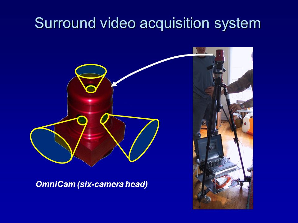 Surround video acquisition system OmniCam (six-camera head)
