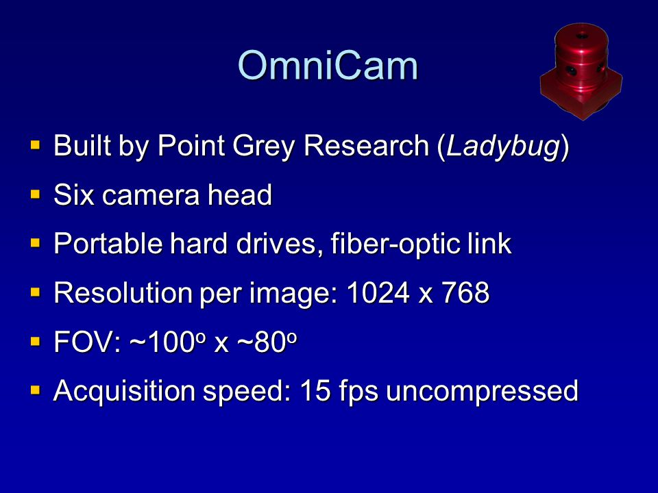 OmniCam  Built by Point Grey Research (Ladybug)  Six camera head  Portable hard drives, fiber-optic link  Resolution per image: 1024 x 768  FOV: ~100 o x ~80 o  Acquisition speed: 15 fps uncompressed