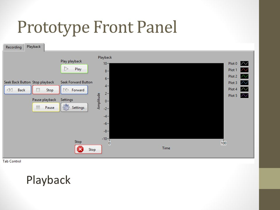 Prototype Front Panel Playback