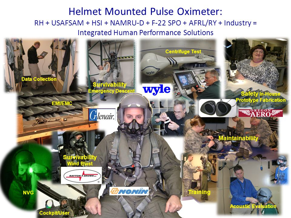 Helmet Mounted Pulse Oximeter: RH + USAFSAM + HSI + NAMRU-D + F-22 SPO + AFRL/RY + Industry = Integrated Human Performance Solutions Data Collection EMI/EMC NVG Cockpit/User Survivability Emergency Descent Maintainability Training Acoustic Evaluation Centrifuge Test Survivability Wind Blast Safety In-House Prototype Fabrication