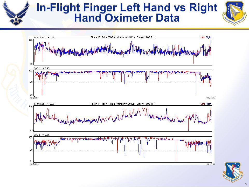 5 In-Flight Finger Left Hand vs Right Hand Oximeter Data
