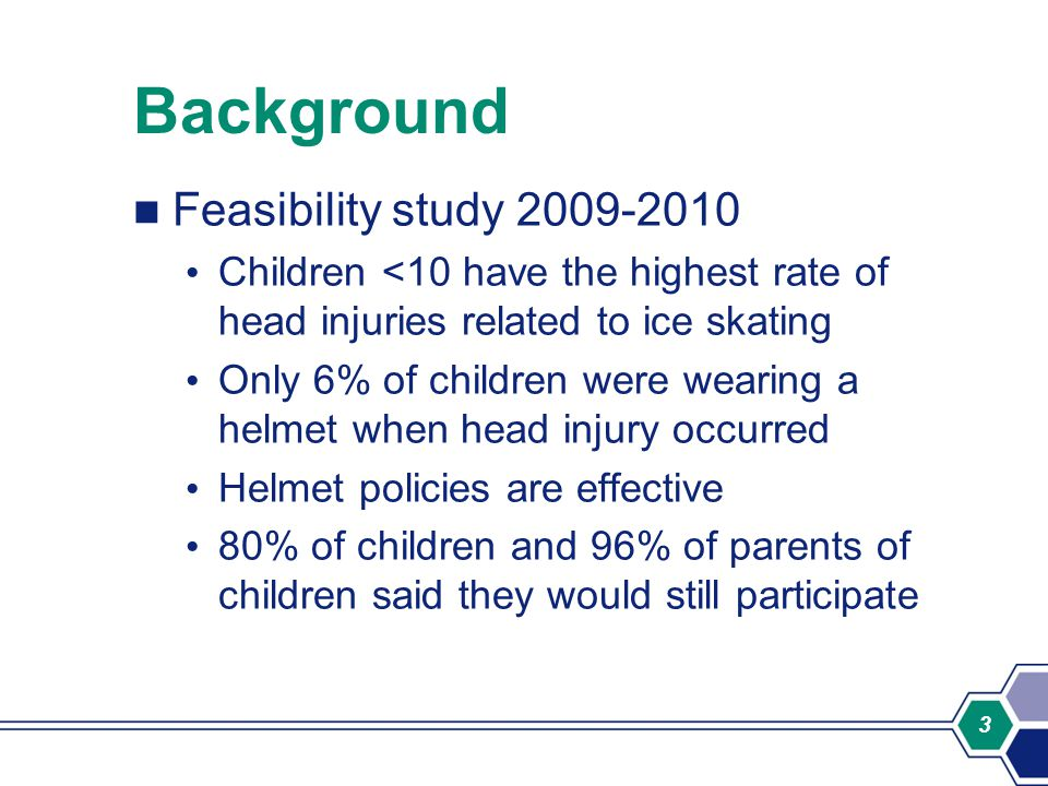 3 Background Feasibility study 2009-2010 Children <10 have the highest rate of head injuries related to ice skating Only 6% of children were wearing a helmet when head injury occurred Helmet policies are effective 80% of children and 96% of parents of children said they would still participate