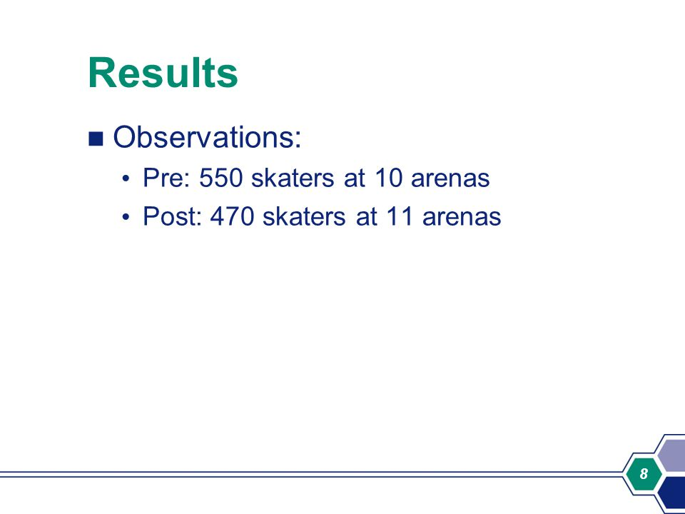 8 Results Observations: Pre: 550 skaters at 10 arenas Post: 470 skaters at 11 arenas