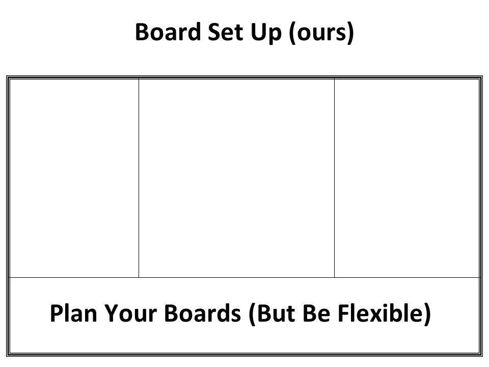 Board Set Up (ours) Plan Your Boards (But Be Flexible)