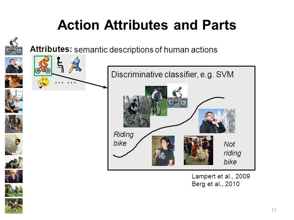 11 Action Attributes and Parts Attributes: …… semantic descriptions of human actions Riding bike Not riding bike Lampert et al., 2009 Berg et al., 2010 Discriminative classifier, e.g.