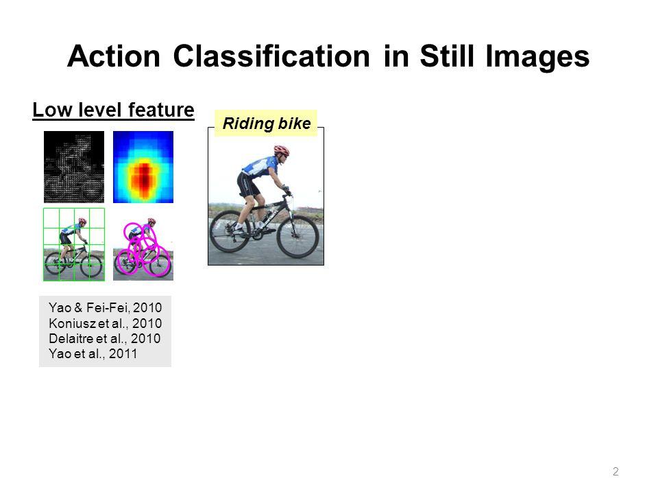 2 Action Classification in Still Images Low level feature Yao & Fei-Fei, 2010 Koniusz et al., 2010 Delaitre et al., 2010 Yao et al., 2011 Riding bike