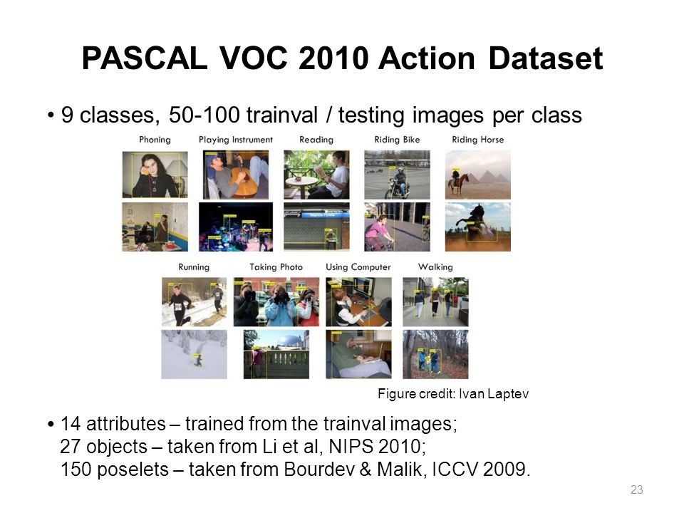23 PASCAL VOC 2010 Action Dataset Figure credit: Ivan Laptev 9 classes, 50-100 trainval / testing images per class 14 attributes – trained from the trainval images; 27 objects – taken from Li et al, NIPS 2010; 150 poselets – taken from Bourdev & Malik, ICCV 2009.